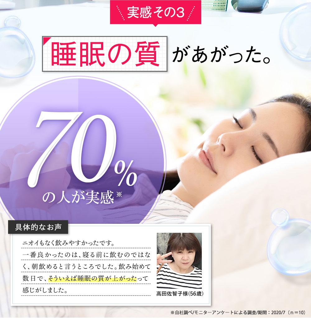 睡眠の質が上がった。70%の人が実感